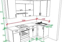 Схема кухонного гарнитура для небольшой кухни