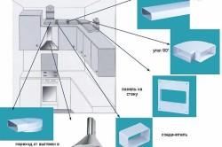 Конструкция вытяжной системы