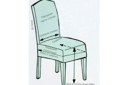Снятие мерок со стула
