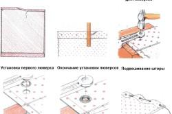 Процесс изготовления шторы на люверсах